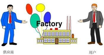 什么是供應商管理系統? 供應商管理系統哪個好?