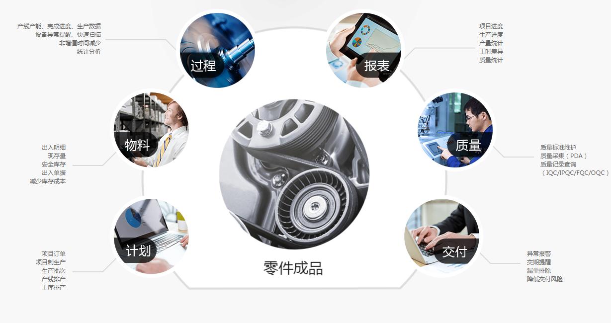 车间生产调度软件,让生产调度计划排期不是问题