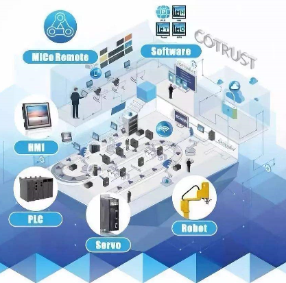 生产过程自动化技术怎么样,你了解吗?