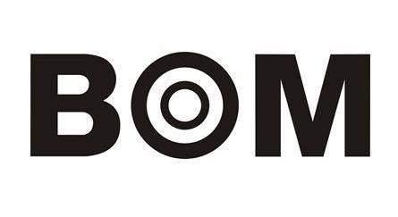 BOM怎么使用?BOM軟件有哪些?