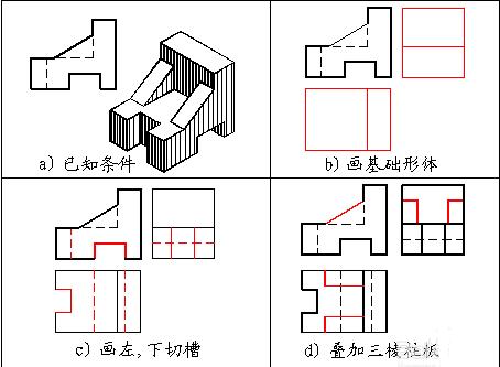 机械图纸怎么看?分享一些机械图纸的看图技巧