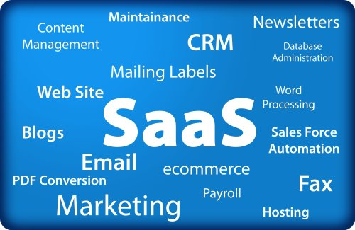 SaaS平台是什么意思?SaaS平台有哪些?